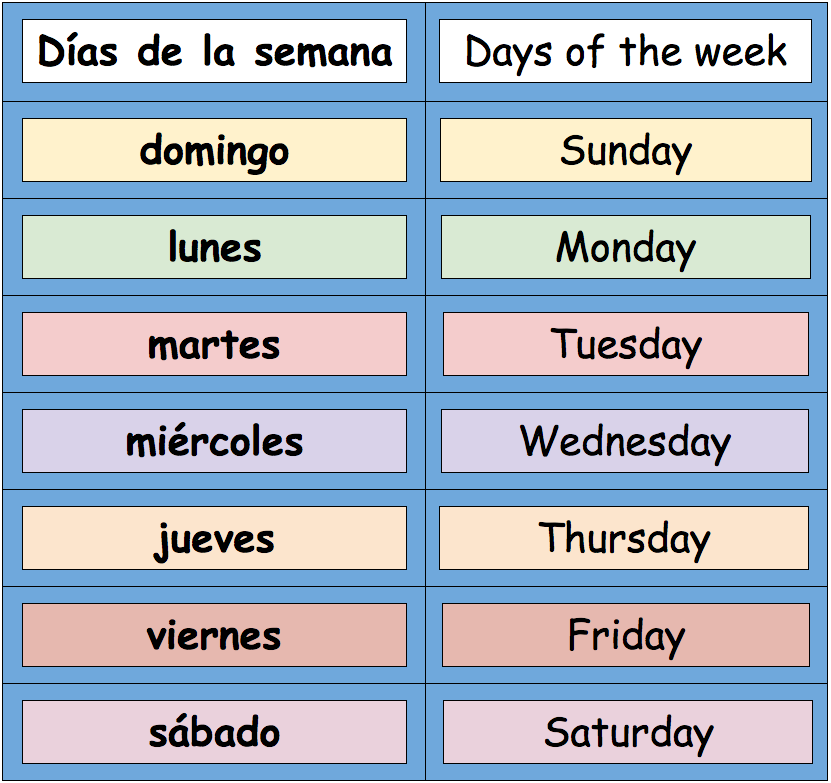 1.1E Calendar - Spanish 1