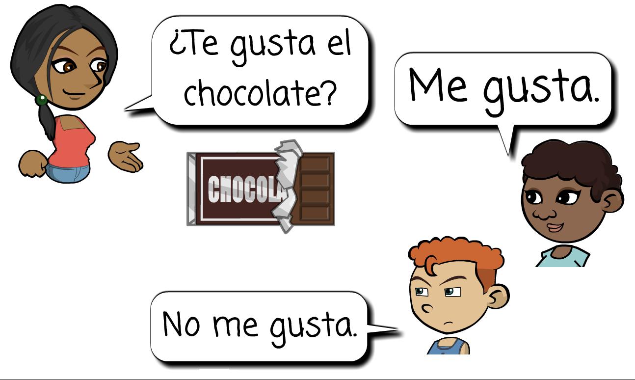 1.1H Gustar - Spanish 1